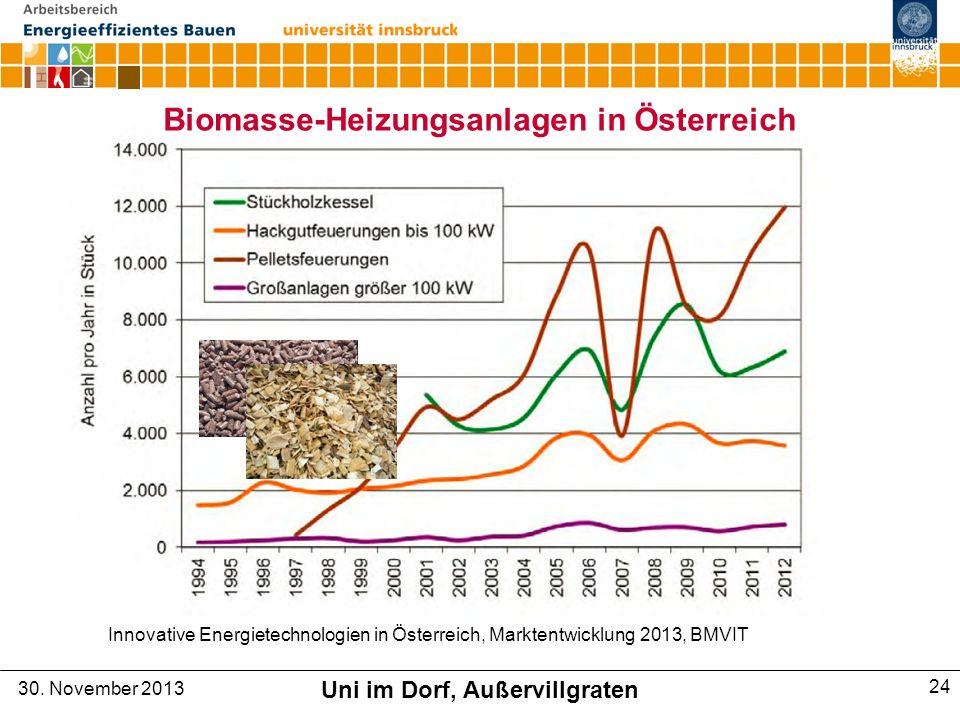 Biomasse-Heizungsanlagen in Österreich Innovative Energietechnologien in Österreich, Marktentwicklung 2013, BMVIT 30.