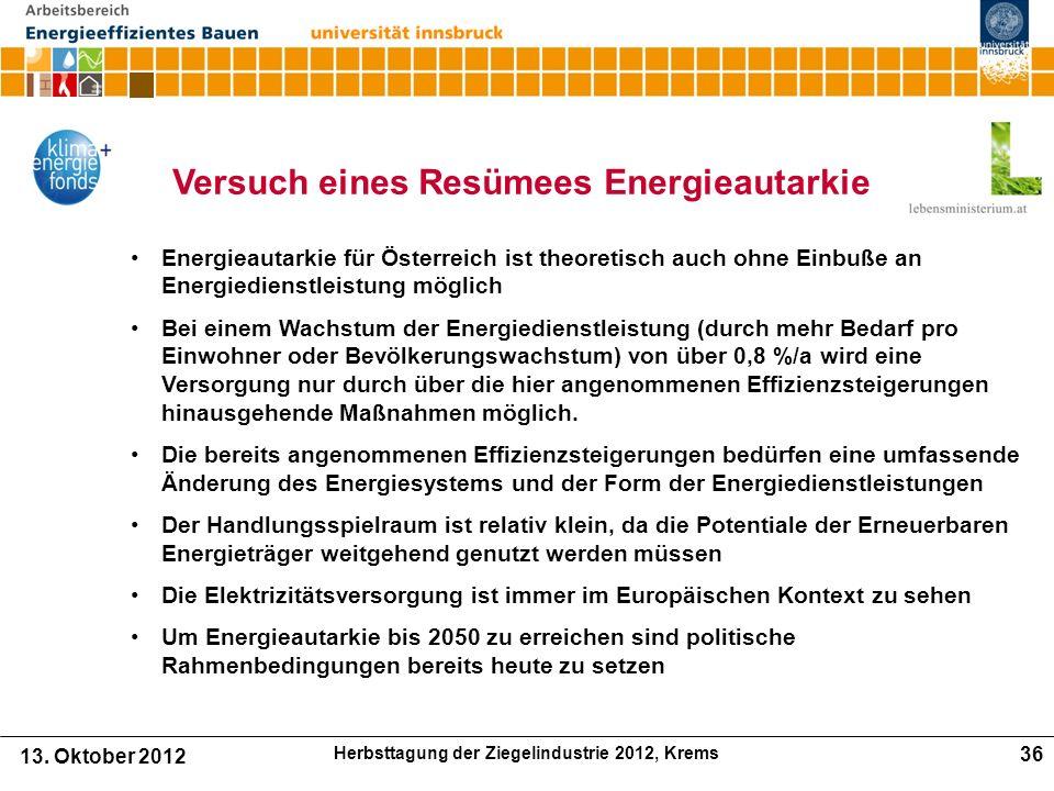 Versuch eines Resümees Energieautarkie Energieautarkie für Österreich ist theoretisch auch ohne Einbuße an Energiedienstleistung möglich Bei einem Wachstum der Energiedienstleistung (durch mehr Bedarf pro Einwohner oder Bevölkerungswachstum) von über 0,8 %/a wird eine Versorgung nur durch über die hier angenommenen Effizienzsteigerungen hinausgehende Maßnahmen möglich.