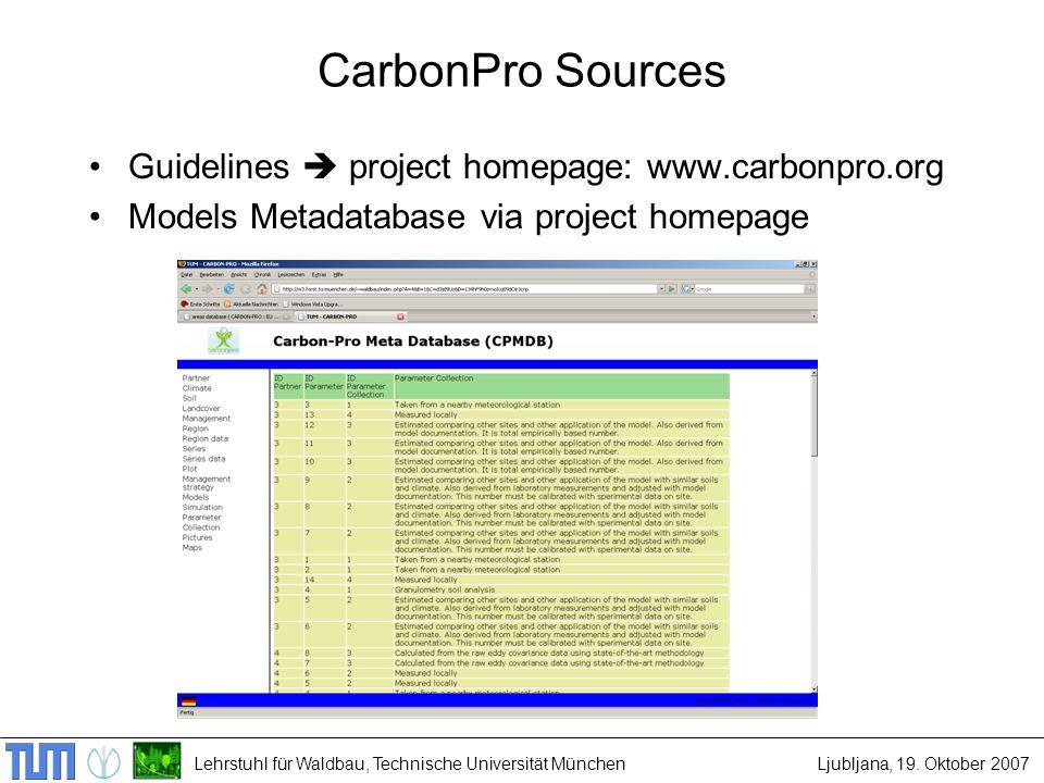 Lehrstuhl für Waldbau, Technische Universität MünchenLjubljana, 19. Oktober 2007 CarbonPro Sources Guidelines project homepage: www.carbonpro.org Mode