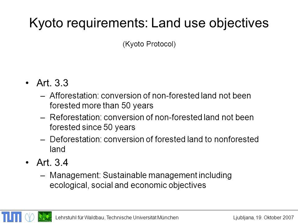 Lehrstuhl für Waldbau, Technische Universität MünchenLjubljana, 19. Oktober 2007 Kyoto requirements: Land use objectives (Kyoto Protocol) Art. 3.3 –Af