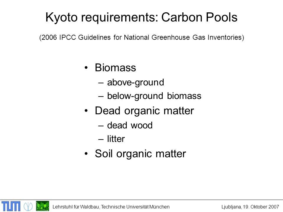 Lehrstuhl für Waldbau, Technische Universität MünchenLjubljana, 19. Oktober 2007 Kyoto requirements: Carbon Pools (2006 IPCC Guidelines for National G