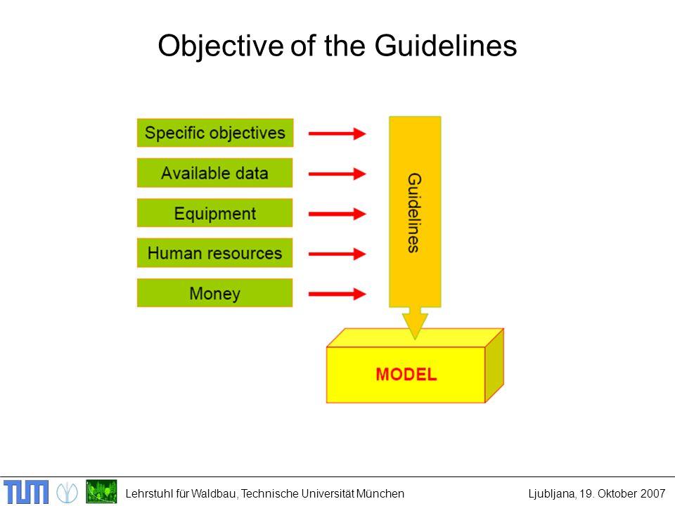 Lehrstuhl für Waldbau, Technische Universität MünchenLjubljana, 19. Oktober 2007 Objective of the Guidelines
