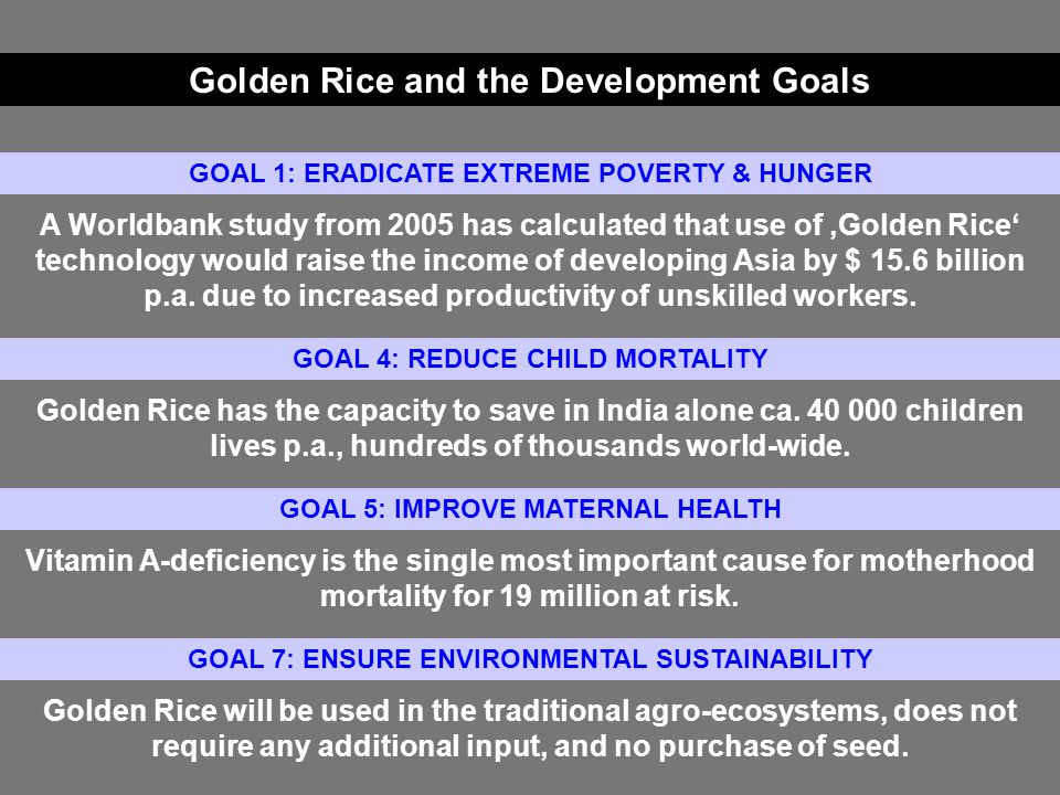 Golden Rice and the Development Goals GOAL 1: ERADICATE EXTREME POVERTY & HUNGER A Worldbank study from 2005 has calculated that use of Golden Rice technology would raise the income of developing Asia by $ 15.6 billion p.a.