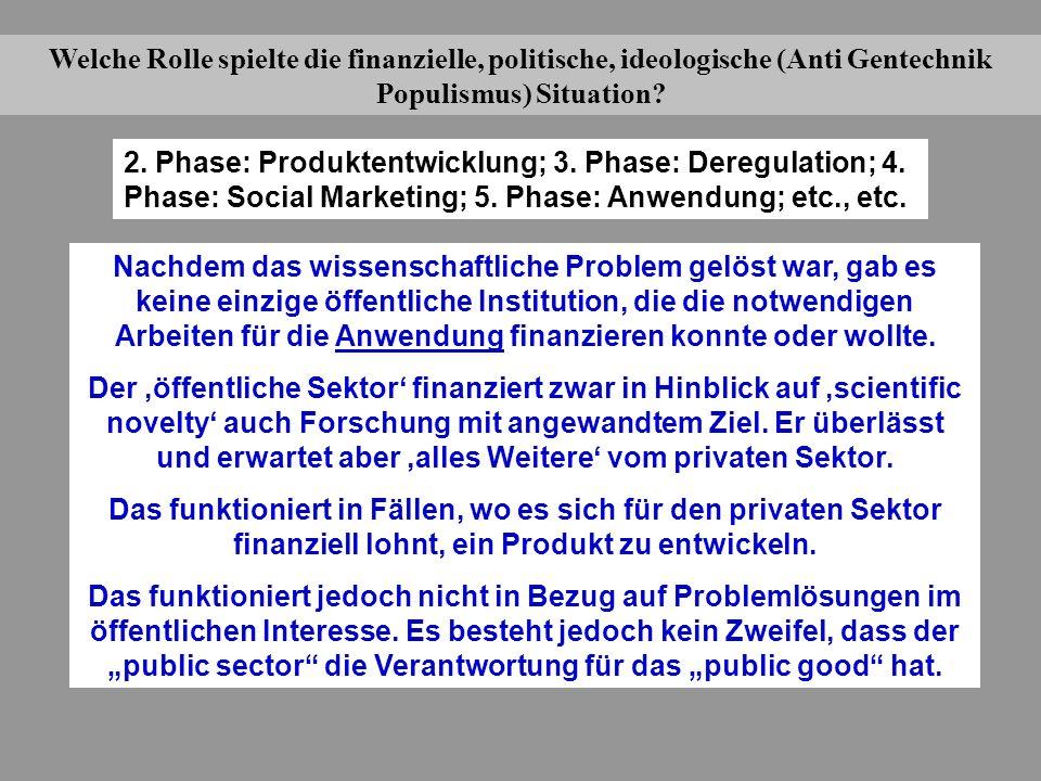 Welche Rolle spielte die finanzielle, politische, ideologische (Anti Gentechnik Populismus) Situation? Nachdem das wissenschaftliche Problem gelöst wa