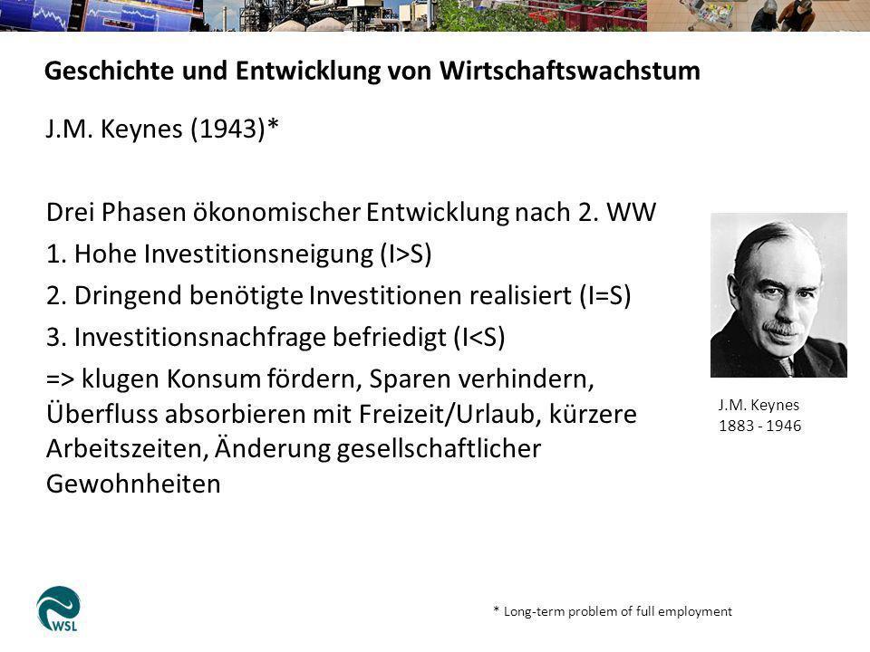J.M. Keynes (1943)* Drei Phasen ökonomischer Entwicklung nach 2. WW 1. Hohe Investitionsneigung (I>S) 2. Dringend benötigte Investitionen realisiert (