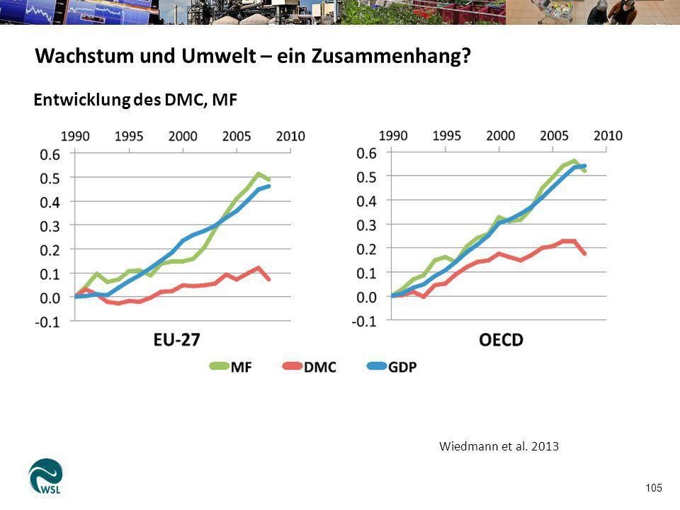 105 Entwicklung des DMC, MF Wiedmann et al. 2013 Wachstum und Umwelt – ein Zusammenhang?