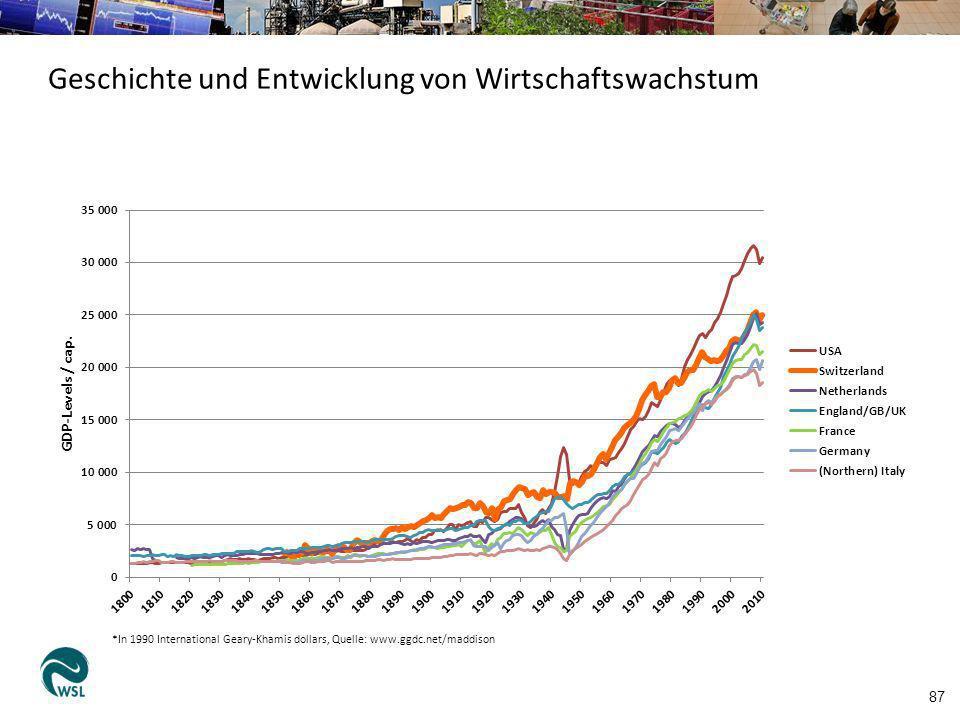 Geschichte und Entwicklung von Wirtschaftswachstum 87
