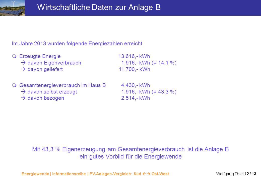 Energiewende | Informationsreihe | PV-Anlagen-Vergleich: Süd Ost-West Wolfgang Thiel 12 / 13 Wirtschaftliche Daten zur Anlage B Im Jahre 2013 wurden f
