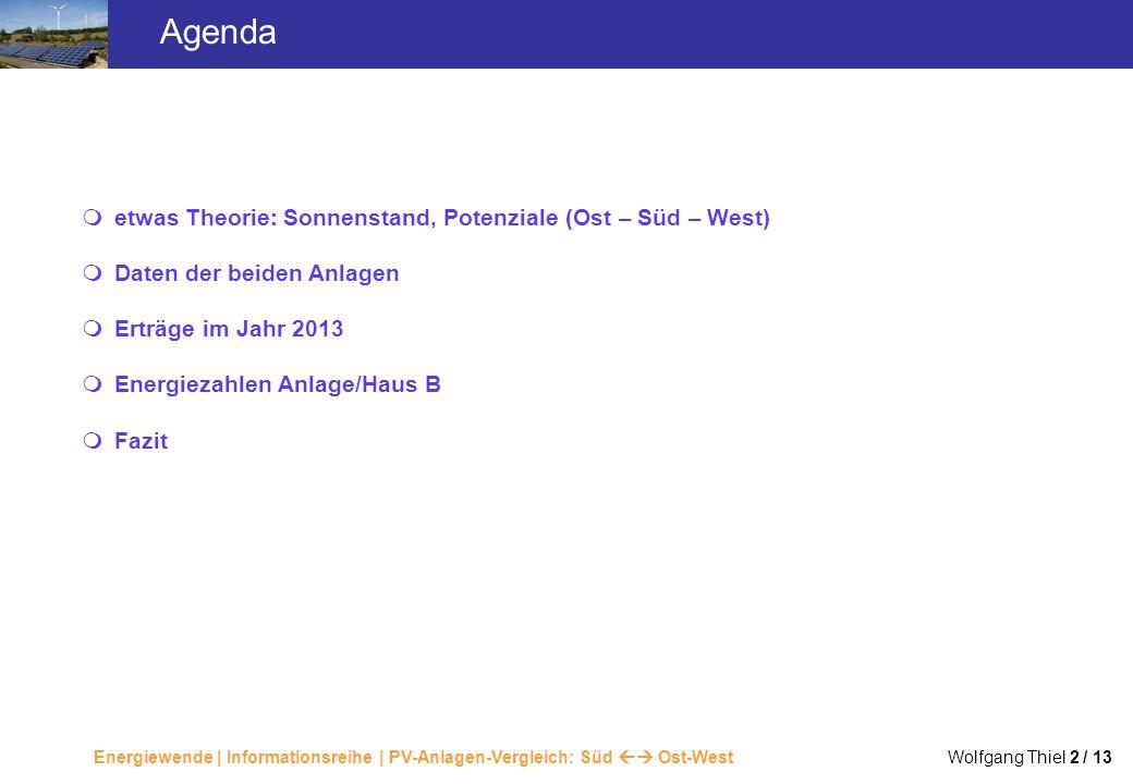 Energiewende | Informationsreihe | PV-Anlagen-Vergleich: Süd Ost-West Wolfgang Thiel 2 / 13 Agenda etwas Theorie: Sonnenstand, Potenziale (Ost – Süd –