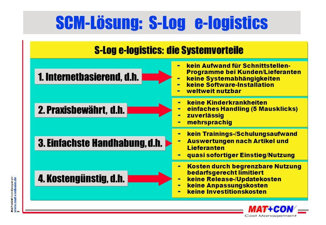 MAT+CON Cost Management www.mat-conbonn.de 2 SCM-Lösung: S-Log e-logistics Terminliche Erfassung der Materialverfügbarkeit Materialversandbereitschaft