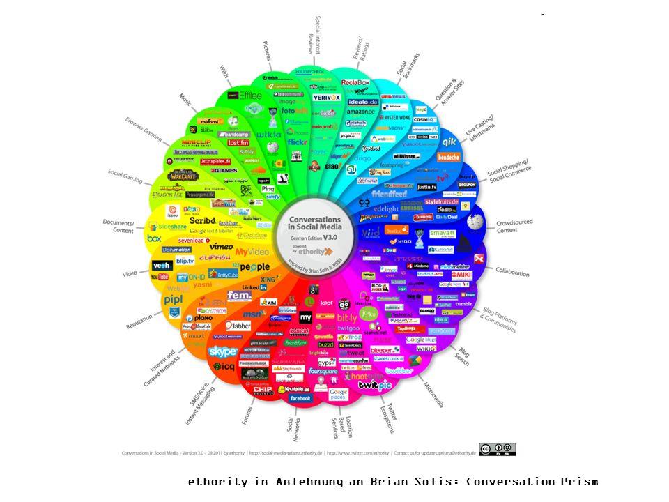 Was hat das alles mit der Internen Unternehmenskommunikation zu tun?