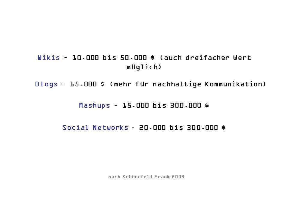 Social Networks – 20.000 bis 300.000 $ Wikis – 10.000 bis 50.000 $ (auch dreifacher Wert möglich) Blogs – 15.000 $ (mehr für nachhaltige Kommunikation) Mashups – 15.000 bis 300.000 $ nach Schönefeld Frank 2009