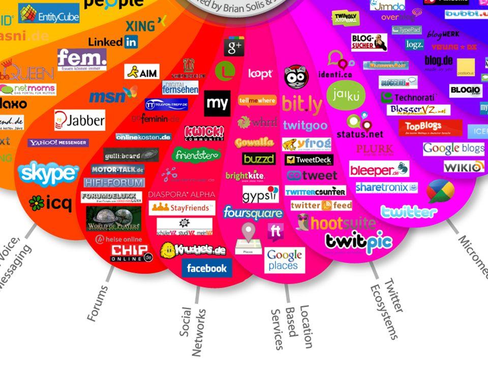 Die neuen sozialen Medien verbinden die beiden Bereiche der informellen und formellen internen Kommunikation.