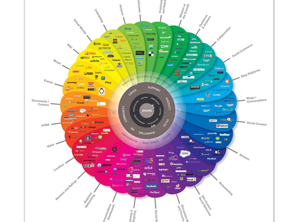 Was sind die Ziele der internen Unternehmenskommunikation.