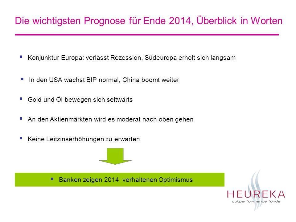 Die wichtigsten Prognose für Ende 2014, Überblick in Worten Konjunktur Europa: verlässt Rezession, Südeuropa erholt sich langsam In den USA wächst BIP