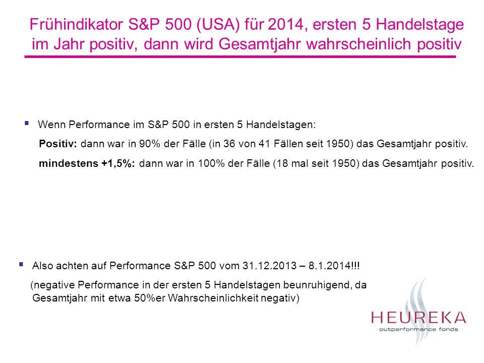 Frühindikator S&P 500 (USA) für 2014, ersten 5 Handelstage im Jahr positiv, dann wird Gesamtjahr wahrscheinlich positiv Wenn Performance im S&P 500 in
