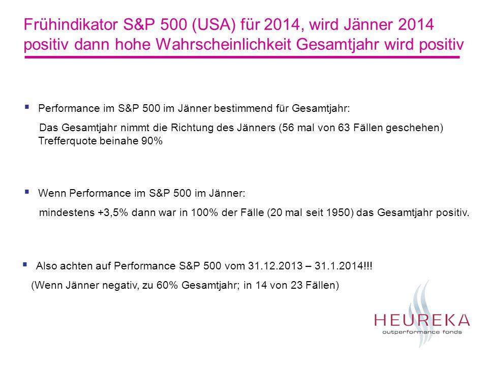 Frühindikator S&P 500 (USA) für 2014, wird Jänner 2014 positiv dann hohe Wahrscheinlichkeit Gesamtjahr wird positiv Performance im S&P 500 im Jänner b