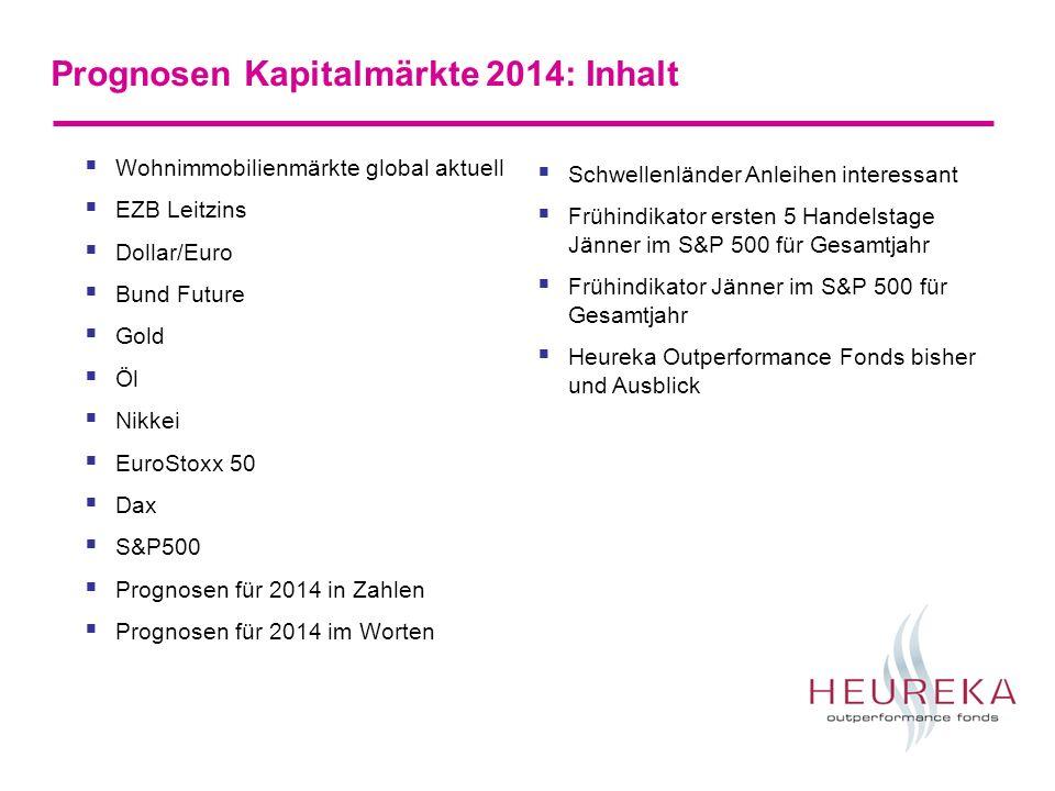 Wohnimmobilienmärkte global aktuell EZB Leitzins Dollar/Euro Bund Future Gold Öl Nikkei EuroStoxx 50 Dax S&P500 Prognosen für 2014 in Zahlen Prognosen