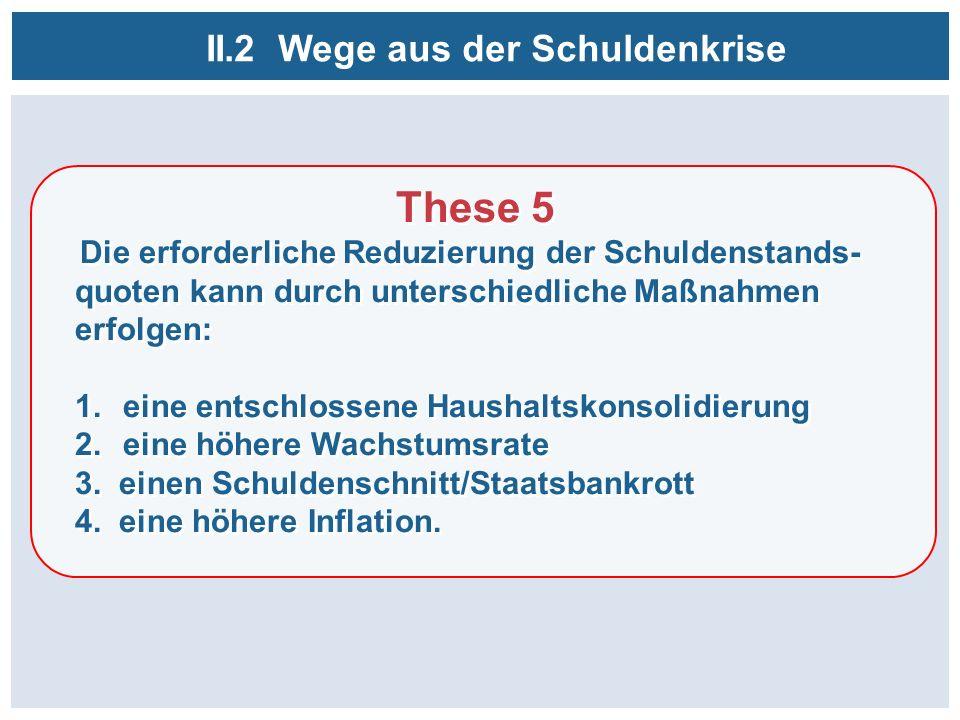 These 5 Die erforderliche Reduzierung der Schuldenstands- quoten kann durch unterschiedliche Maßnahmen erfolgen: 1.eine entschlossene Haushaltskonsolidierung 2.eine höhere Wachstumsrate 3.