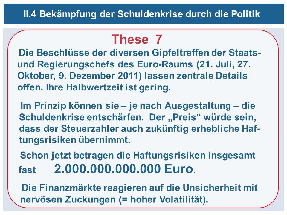 These 7 Die Beschlüsse der diversen Gipfeltreffen der Staats- und Regierungschefs des Euro-Raums (21.