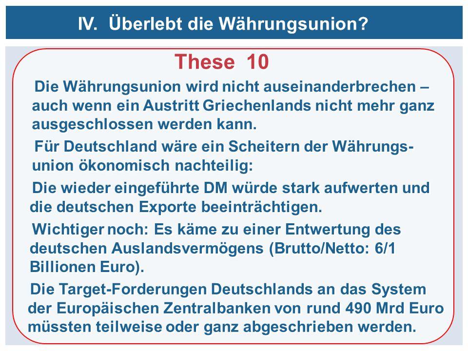 These 10 IV. Überlebt die Währungsunion? Für Deutschland wäre ein Scheitern der Währungs- union ökonomisch nachteilig: Die wieder eingeführte DM würde