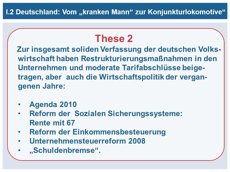 I.2 Deutschland: Vom kranken Mann zur Konjunkturlokomotive These 2 Zur insgesamt soliden Verfassung der deutschen Volks- wirtschaft haben Restrukturie