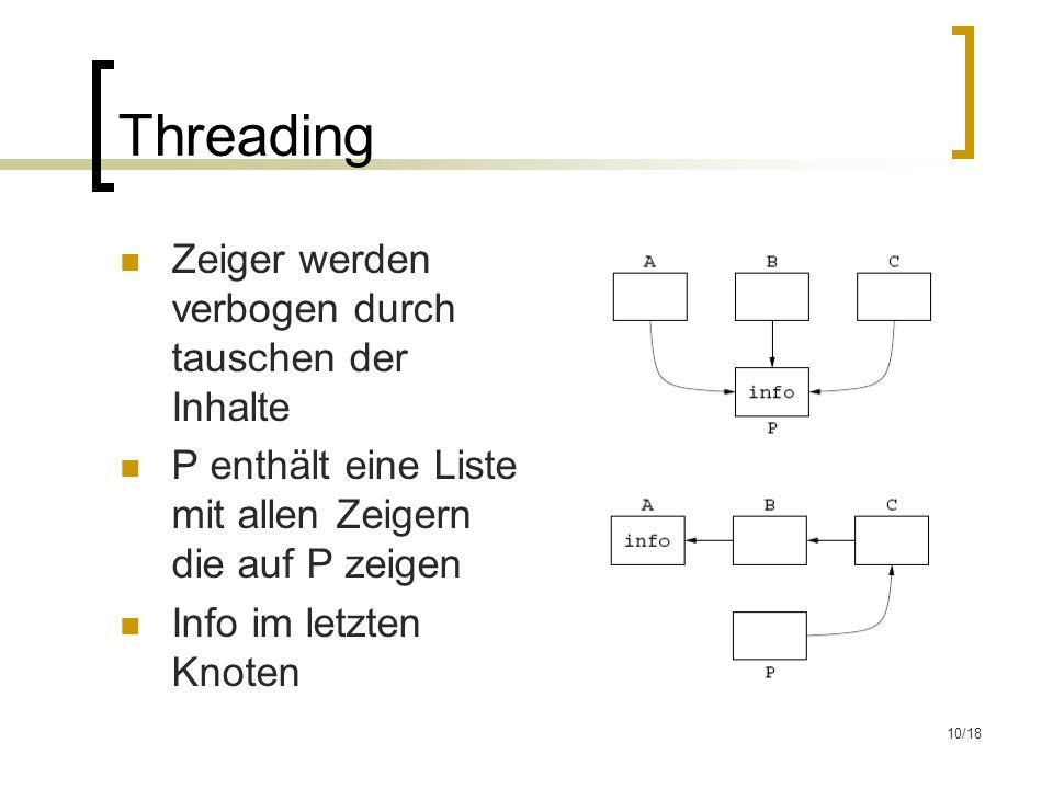 10/18 Threading Zeiger werden verbogen durch tauschen der Inhalte P enthält eine Liste mit allen Zeigern die auf P zeigen Info im letzten Knoten