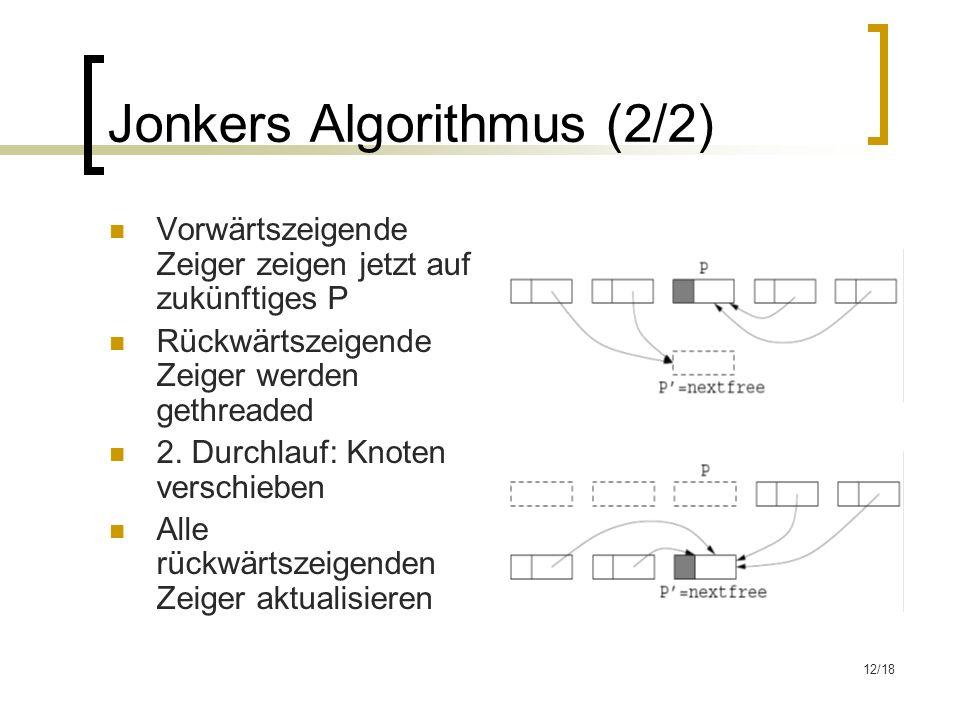 12/18 Jonkers Algorithmus (2/2) Vorwärtszeigende Zeiger zeigen jetzt auf zukünftiges P Rückwärtszeigende Zeiger werden gethreaded 2.