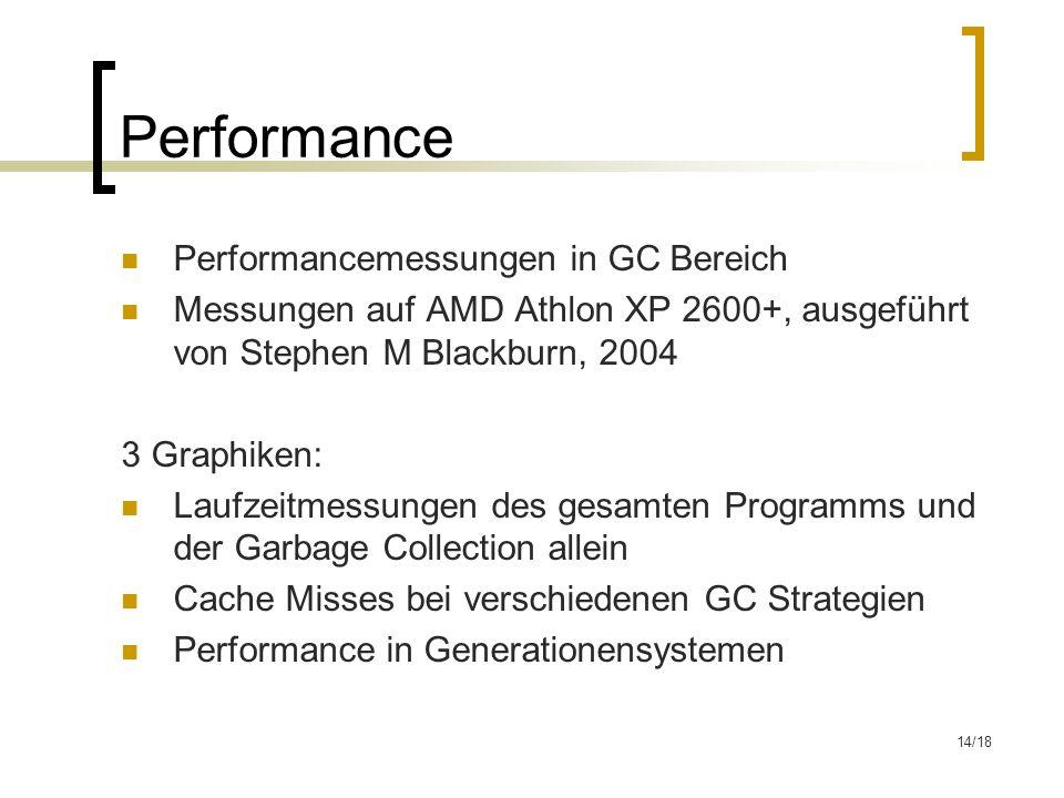 14/18 Performance Performancemessungen in GC Bereich Messungen auf AMD Athlon XP 2600+, ausgeführt von Stephen M Blackburn, 2004 3 Graphiken: Laufzeitmessungen des gesamten Programms und der Garbage Collection allein Cache Misses bei verschiedenen GC Strategien Performance in Generationensystemen