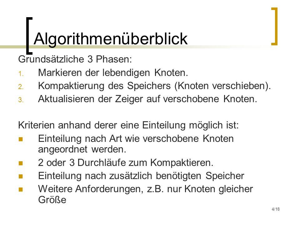 4/18 Algorithmenüberblick Grundsätzliche 3 Phasen: 1.