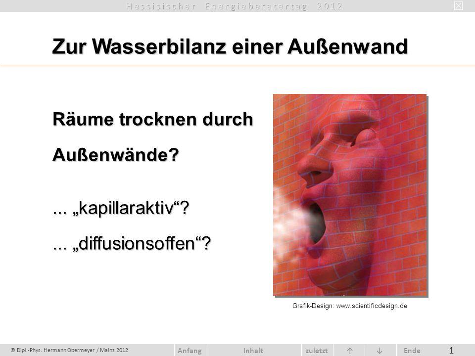 © Dipl.-Phys. Hermann Obermeyer / Mainz 2012 zuletzt Ende AnfangInhalt 1 Zur Wasserbilanz einer Außenwand Räume trocknen durch Außenwände?... kapillar