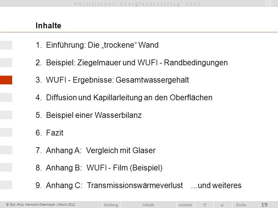 Inhalte 1.Einführung: Die trockene Wand 2.Beispiel: Ziegelmauer und WUFI - Randbedingungen 3.WUFI - Ergebnisse: Gesamtwassergehalt 4.Diffusion und Kap