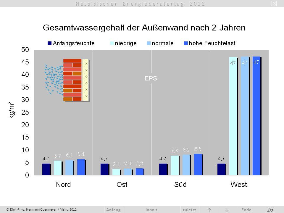 © Dipl.-Phys. Hermann Obermeyer / Mainz 2012 zuletzt Ende AnfangInhalt 26 EPS