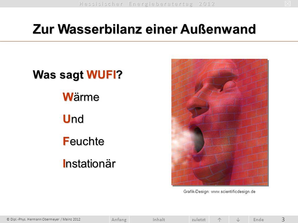 © Dipl.-Phys. Hermann Obermeyer / Mainz 2012 zuletzt Ende AnfangInhalt 3 Zur Wasserbilanz einer Außenwand Was sagt WUFI? Wärme Und Feuchte Instationär