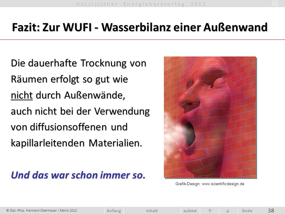 © Dipl.-Phys. Hermann Obermeyer / Mainz 2012 zuletzt Ende AnfangInhalt 38 Die dauerhafte Trocknung von Räumen erfolgt so gut wie nicht durch Außenwänd