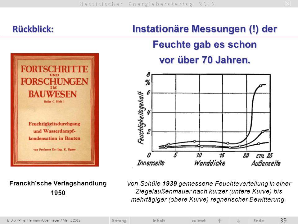© Dipl.-Phys. Hermann Obermeyer / Mainz 2012 zuletzt Ende AnfangInhalt 39 Von Schüle 1939 gemessene Feuchteverteilung in einer Ziegelaußenmauer nach k
