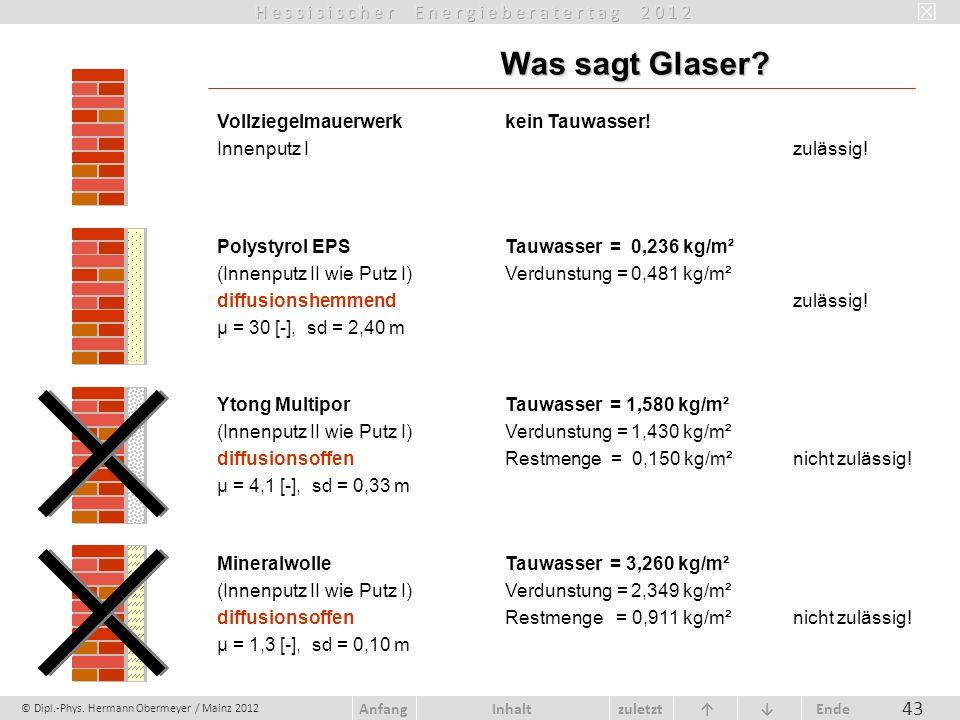 © Dipl.-Phys. Hermann Obermeyer / Mainz 2012 zuletzt Ende AnfangInhalt 43 Was sagt Glaser? Was sagt Glaser? Polystyrol EPSTauwasser = 0,236 kg/m² (Inn