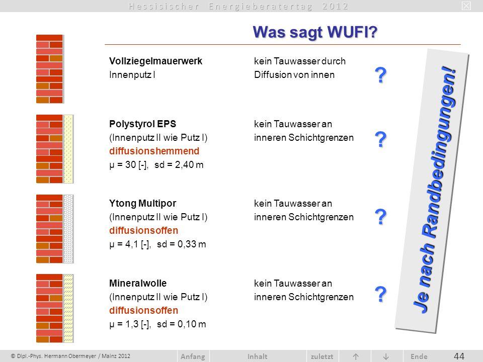 © Dipl.-Phys. Hermann Obermeyer / Mainz 2012 zuletzt Ende AnfangInhalt 44 Was sagt WUFI? Was sagt WUFI? Polystyrol EPSkein Tauwasser an (Innenputz II