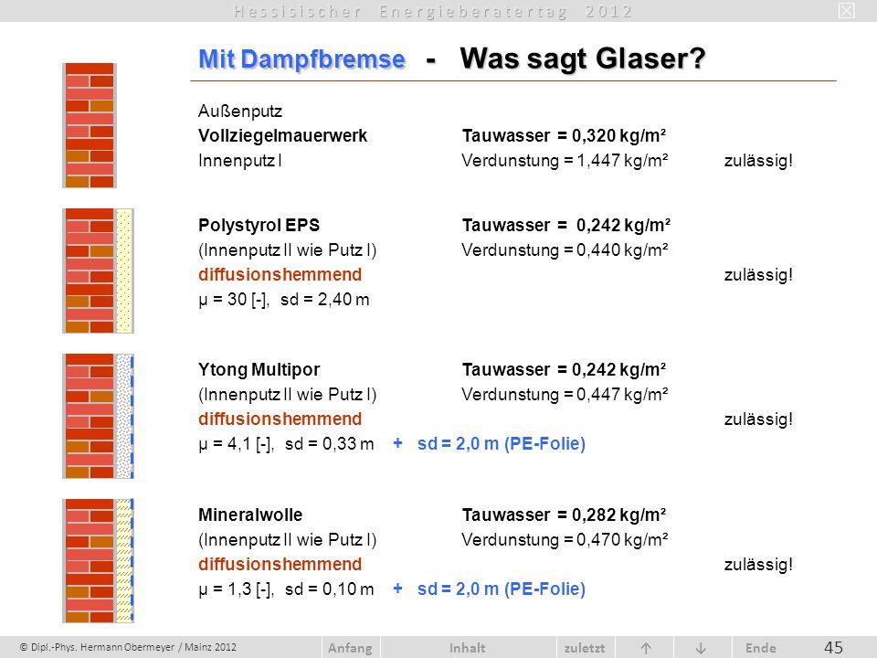 © Dipl.-Phys. Hermann Obermeyer / Mainz 2012 zuletzt Ende AnfangInhalt 45 Polystyrol EPSTauwasser = 0,242 kg/m² (Innenputz II wie Putz I)Verdunstung =