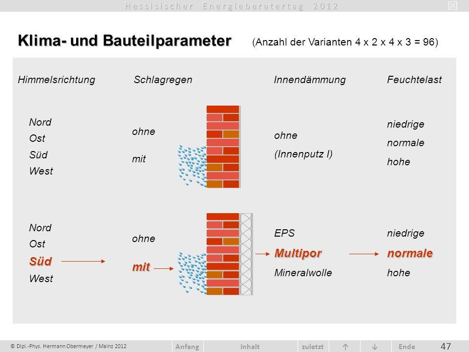 © Dipl.-Phys. Hermann Obermeyer / Mainz 2012 zuletzt Ende AnfangInhalt 47 Klima- und Bauteilparameter Klima- und Bauteilparameter (Anzahl der Variante