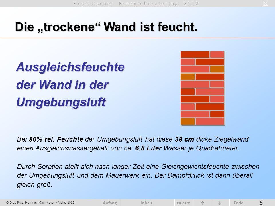 © Dipl.-Phys. Hermann Obermeyer / Mainz 2012 zuletzt Ende AnfangInhalt 5 Die trockene Wand ist feucht. Die trockene Wand ist feucht. Ausgleichsfeuchte