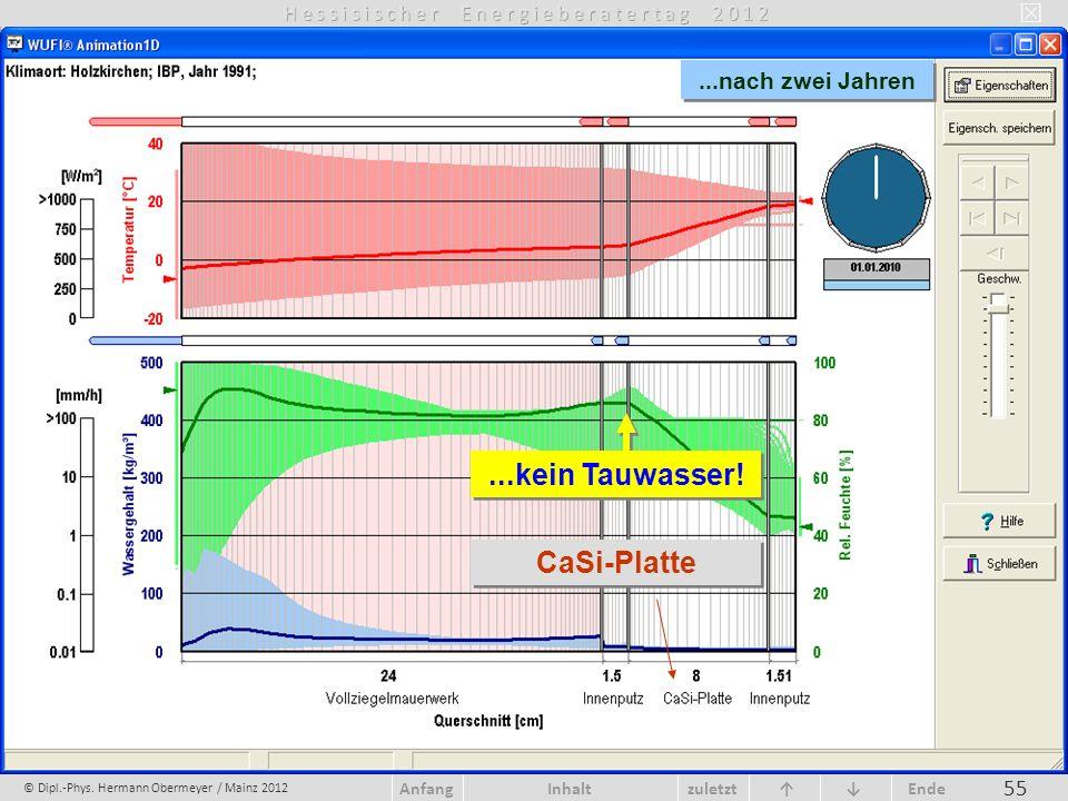 © Dipl.-Phys. Hermann Obermeyer / Mainz 2012 zuletzt Ende AnfangInhalt 55...kein Tauwasser! CaSi-Platte...nach zwei Jahren