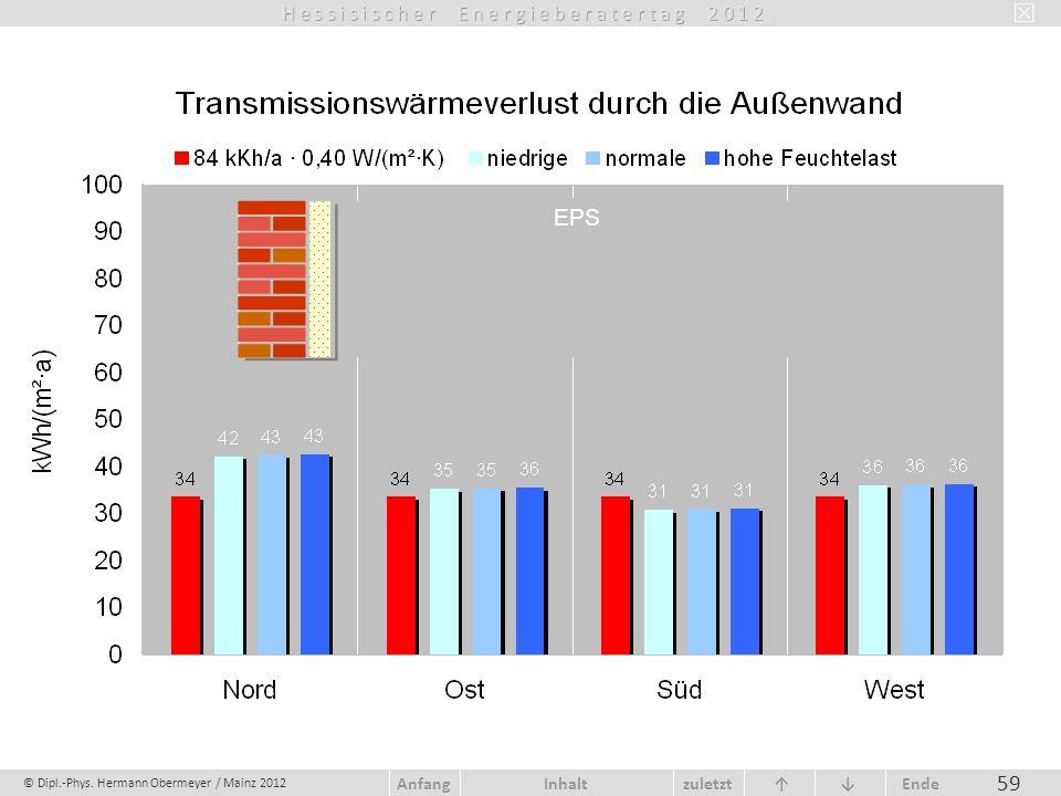 © Dipl.-Phys. Hermann Obermeyer / Mainz 2012 zuletzt Ende AnfangInhalt 59 EPS