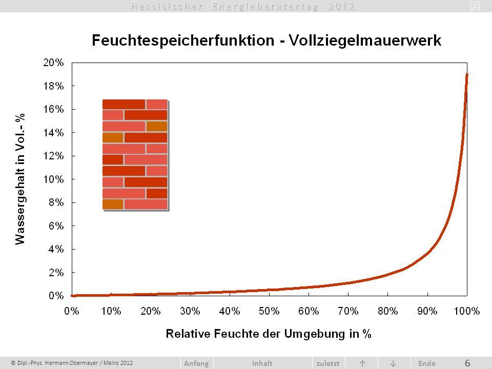 © Dipl.-Phys. Hermann Obermeyer / Mainz 2012 zuletzt Ende AnfangInhalt 7 1,8 Liter je Quadratmeter