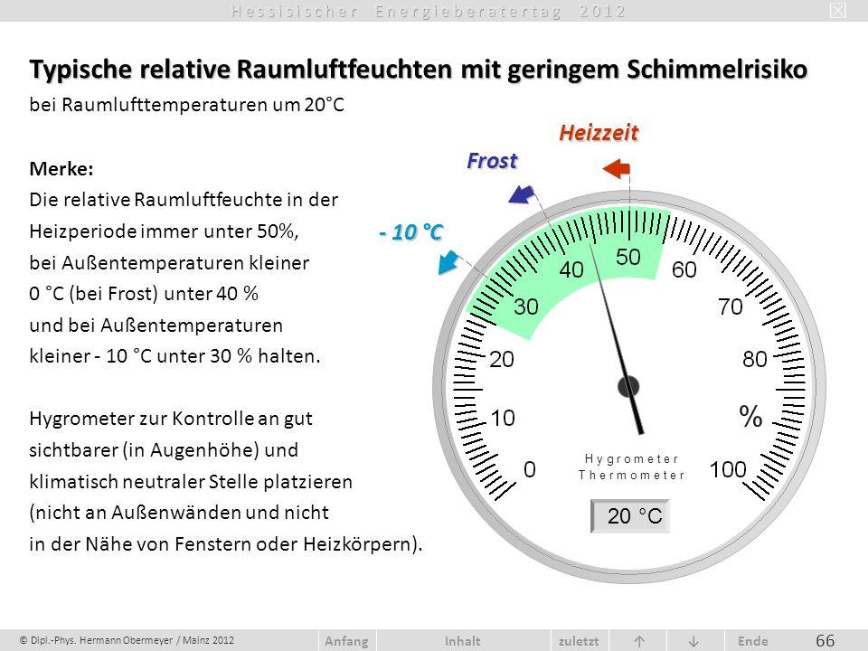 © Dipl.-Phys. Hermann Obermeyer / Mainz 2012 zuletzt Ende AnfangInhalt 66 Merke: Die relative Raumluftfeuchte in der Heizperiode immer unter 50%, bei