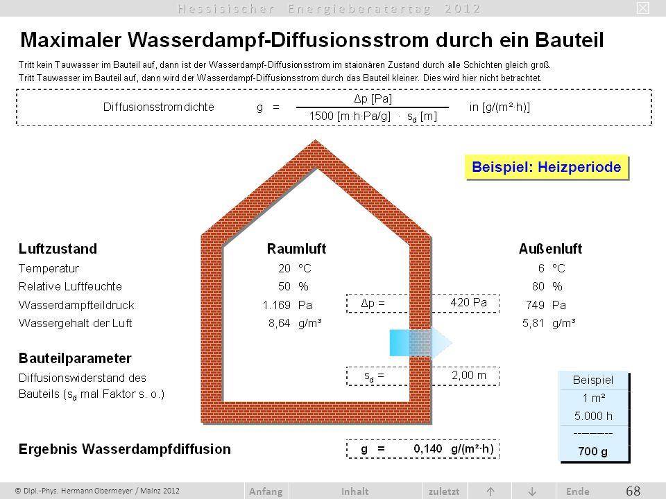© Dipl.-Phys. Hermann Obermeyer / Mainz 2012 zuletzt Ende AnfangInhalt 68 Beispiel: Heizperiode