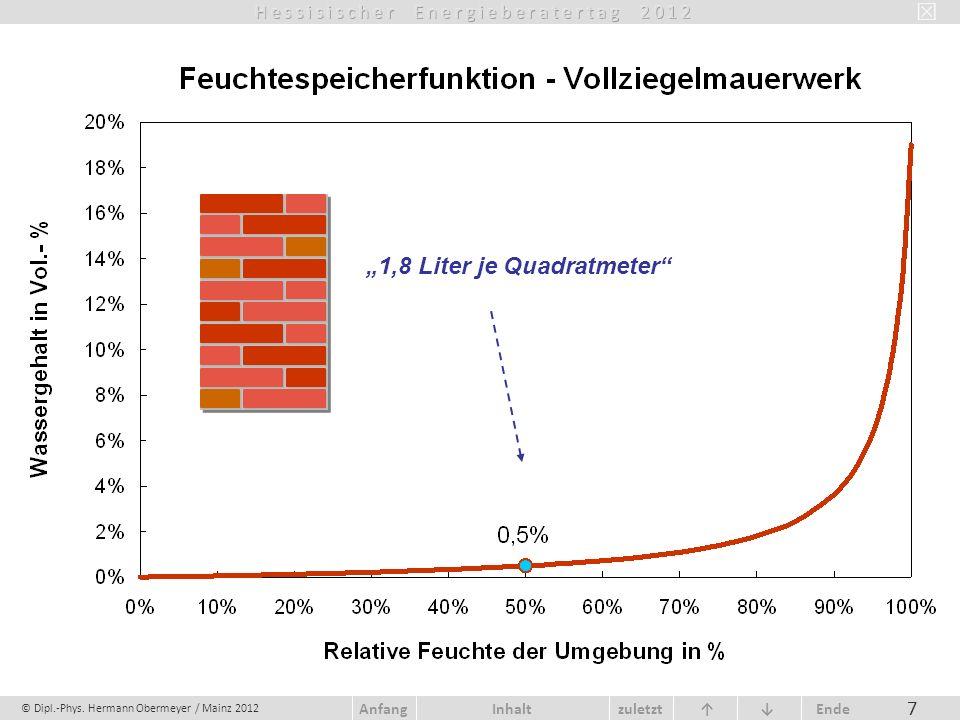 © Dipl.-Phys. Hermann Obermeyer / Mainz 2012 zuletzt Ende AnfangInhalt 28 Mineralwolle