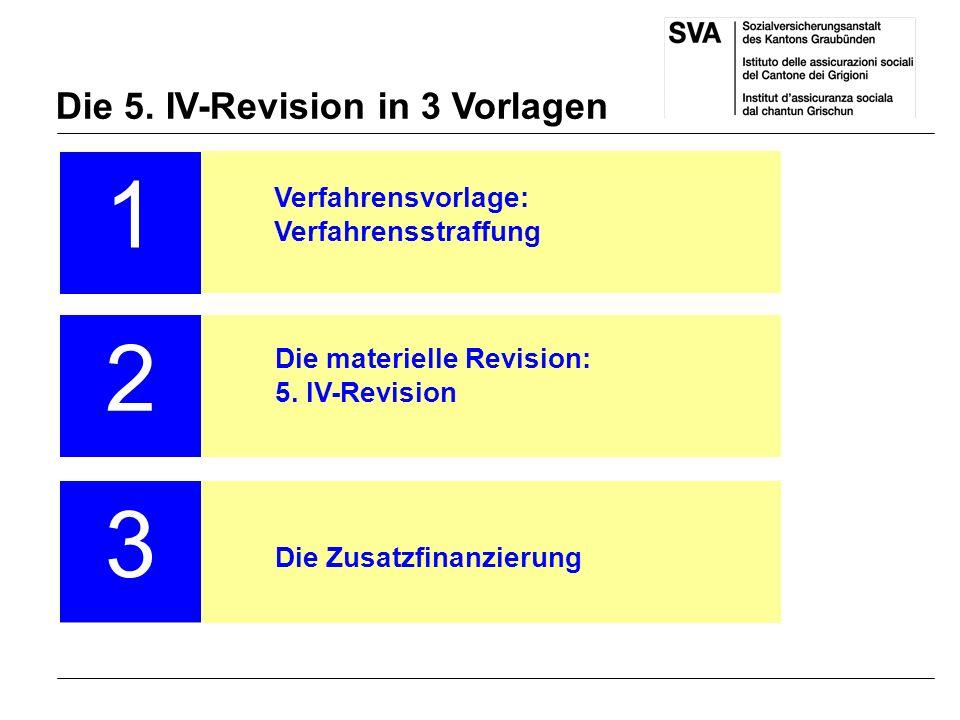 1 Verfahrensvorlage: Verfahrensstraffung 2 Die materielle Revision: 5. IV-Revision 3 Die Zusatzfinanzierung Die 5. IV-Revision in 3 Vorlagen