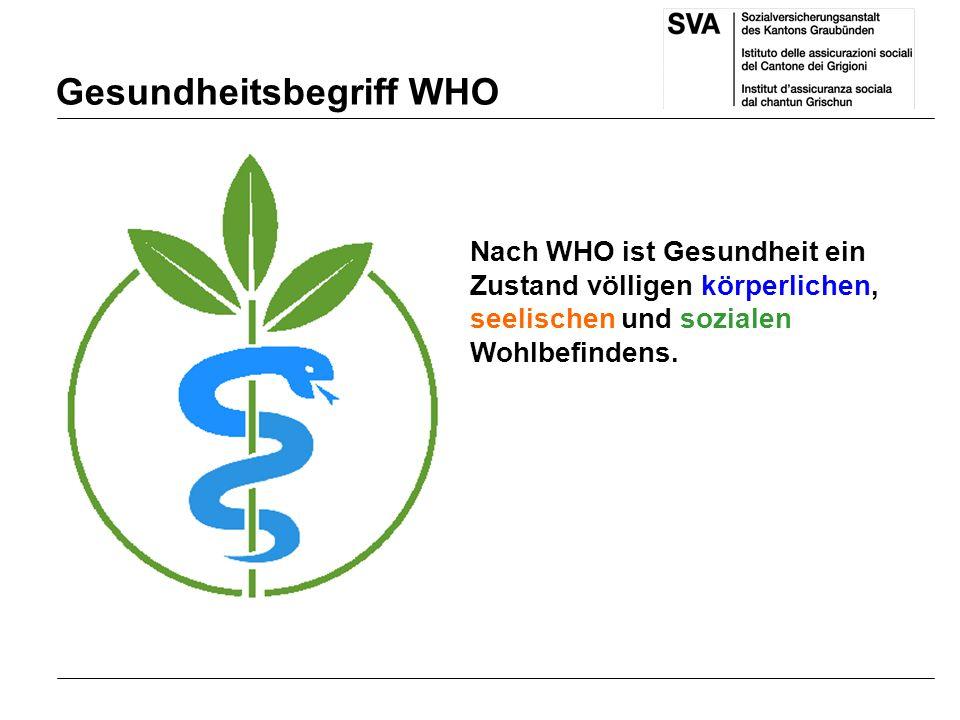 Nach WHO ist Gesundheit ein Zustand völligen körperlichen, seelischen und sozialen Wohlbefindens. Gesundheitsbegriff WHO