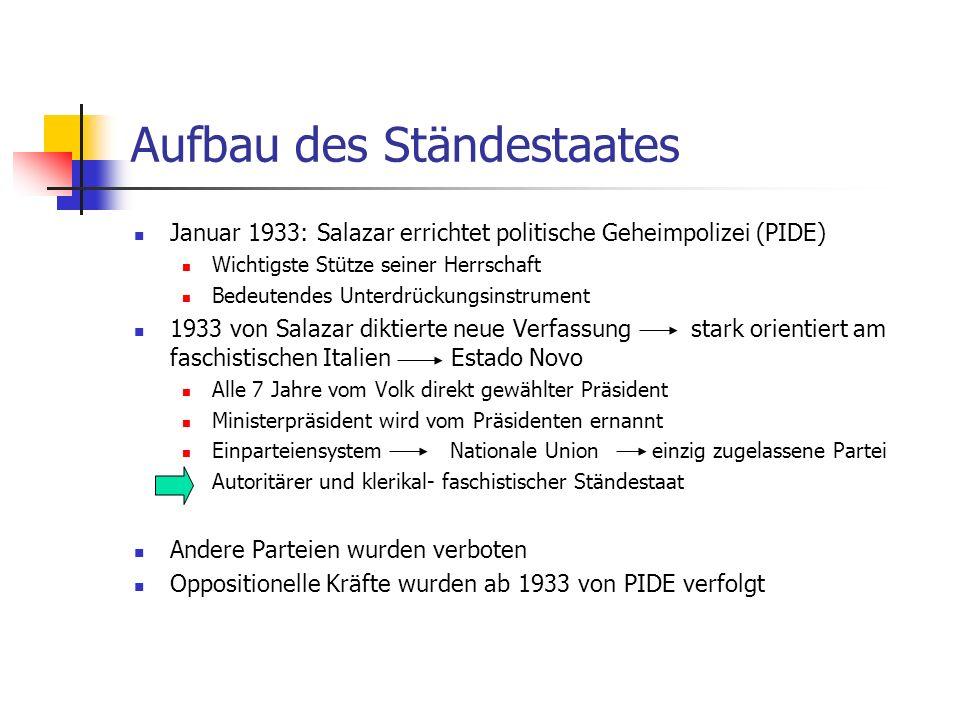 Aufbau des Ständestaates Januar 1933: Salazar errichtet politische Geheimpolizei (PIDE) Wichtigste Stütze seiner Herrschaft Bedeutendes Unterdrückungs